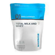Total Milk and Whey (USA)