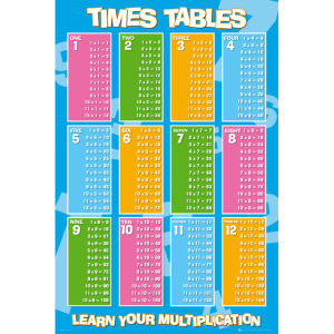 Educational Times Table - Maxi Poster - 61 x 91.5cm