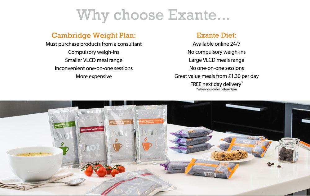 Exante Diet and Cambridge Diet Comparison | Exante Diet