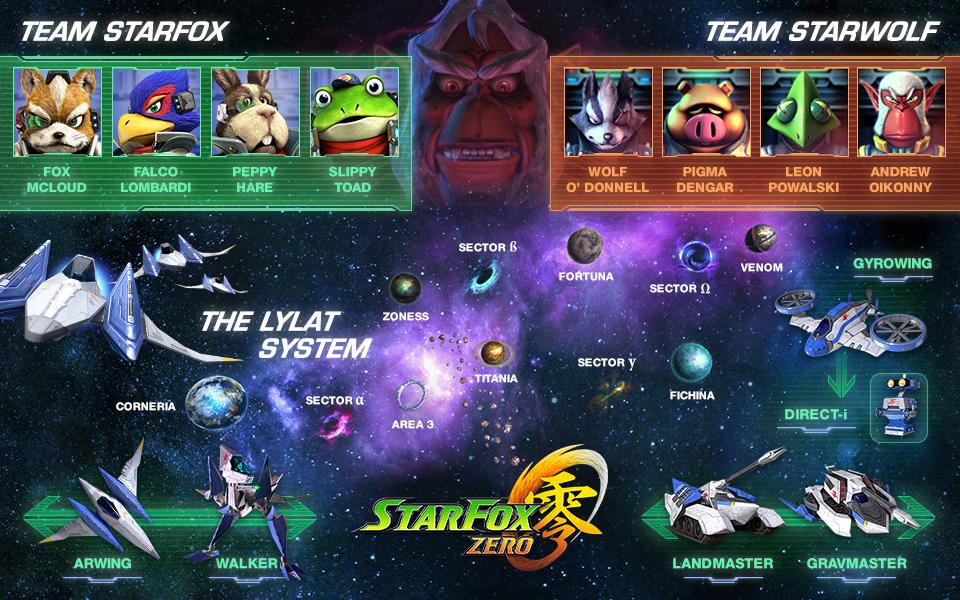 star fox 64 guide pdf