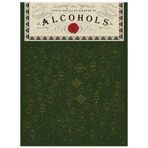 Alcohols Art Print by Pop Chart Lab