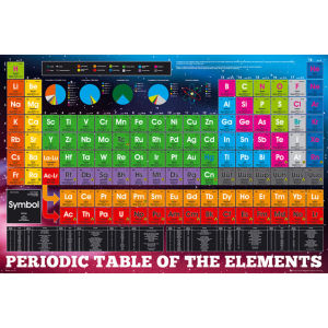 Periodic Table Elements - Maxi Poster - 61 x 91.5cm