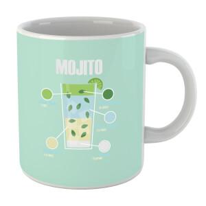 Mojito Mug