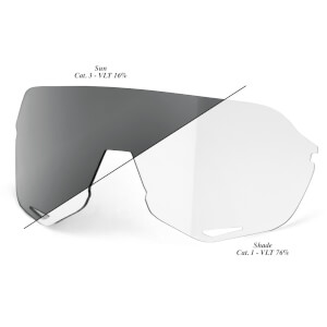 100% S2 Replacement Photochromic Lens