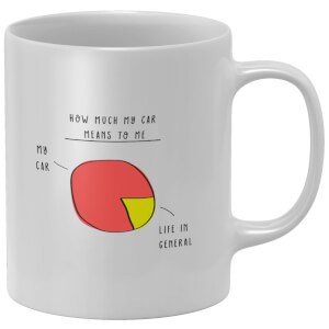 How Much My Car Means To Me Mug