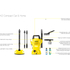 Karcher K2 Compact Car & Home Pressure Washer: Image 2