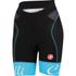Castelli Women's Free Aero Shorts - Black/Blue/Pink: Image 1