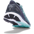 Under Armour Women's Charged Bandit 2 - Crystal/Stealth Grey: Image 3
