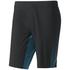 adidas Men's Crazy Train Shorts - Black: Image 1