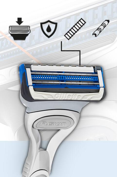 SkinGuard Sensitive Rasierer Portfolio: besonderer Schutz empfindlicher Haut | Gillette DE