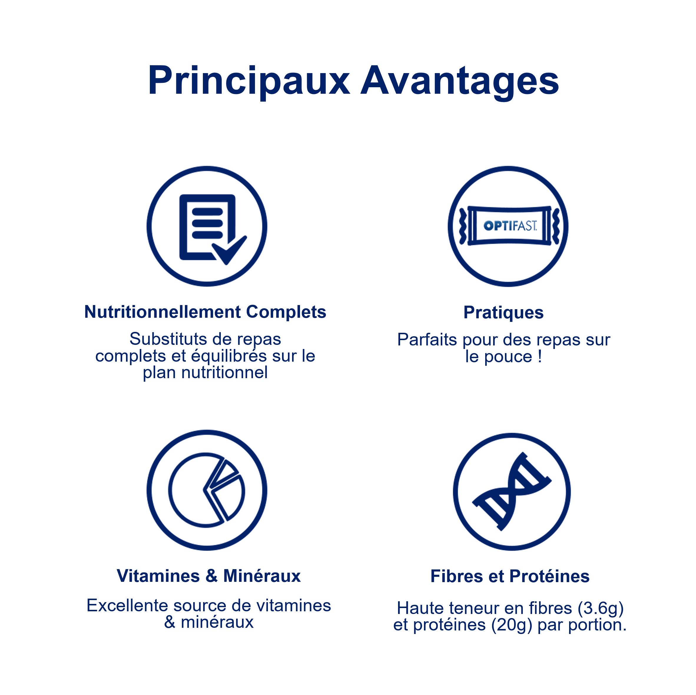 Principaux Avantages