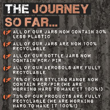The sustainability journey thus far