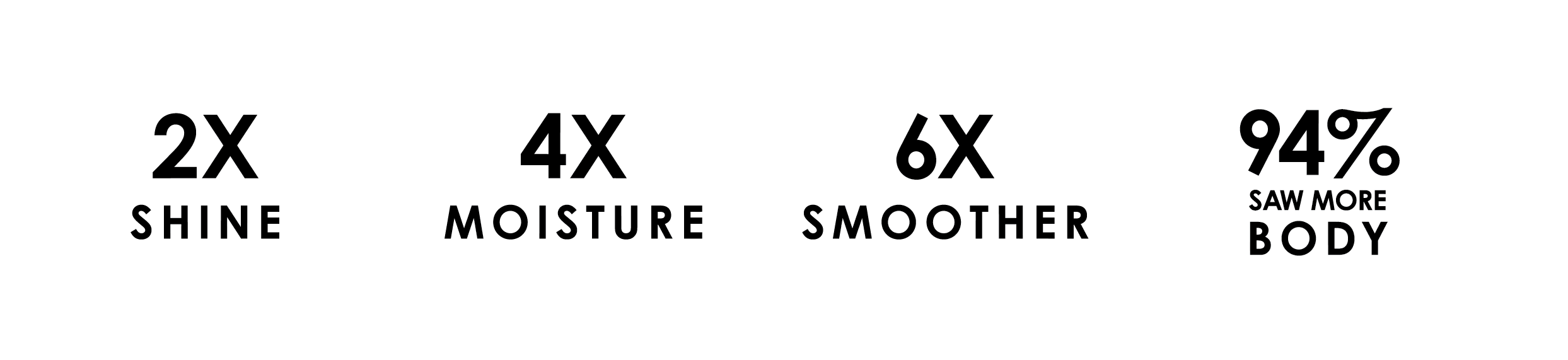 OlaplexSub