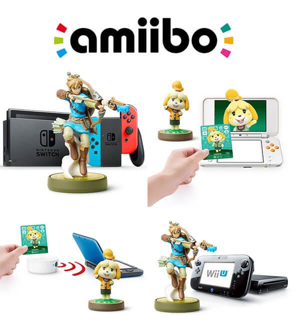 amiibo Compatibility